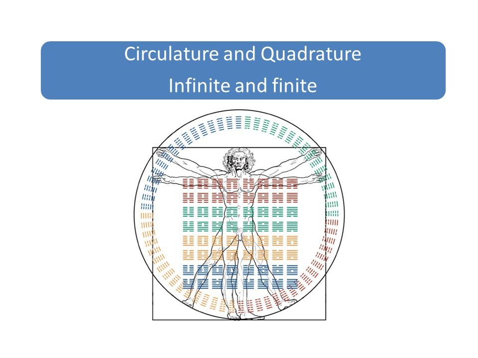 Circulature and Quadrature Infinite and finite