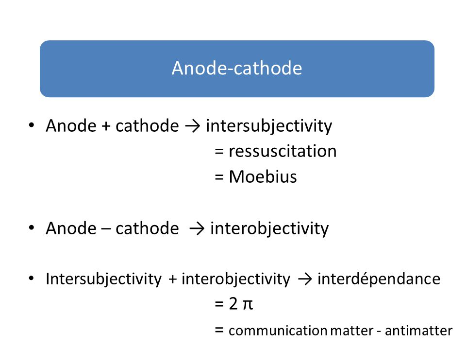 Anode + cathode → intersubjectivity = ressuscitation = Moebius Anode – cathode → interobjectivity Intersubjectivity + interobjectivity → interdépendance = 2 π = communication matter - antimatter Anode-cathode