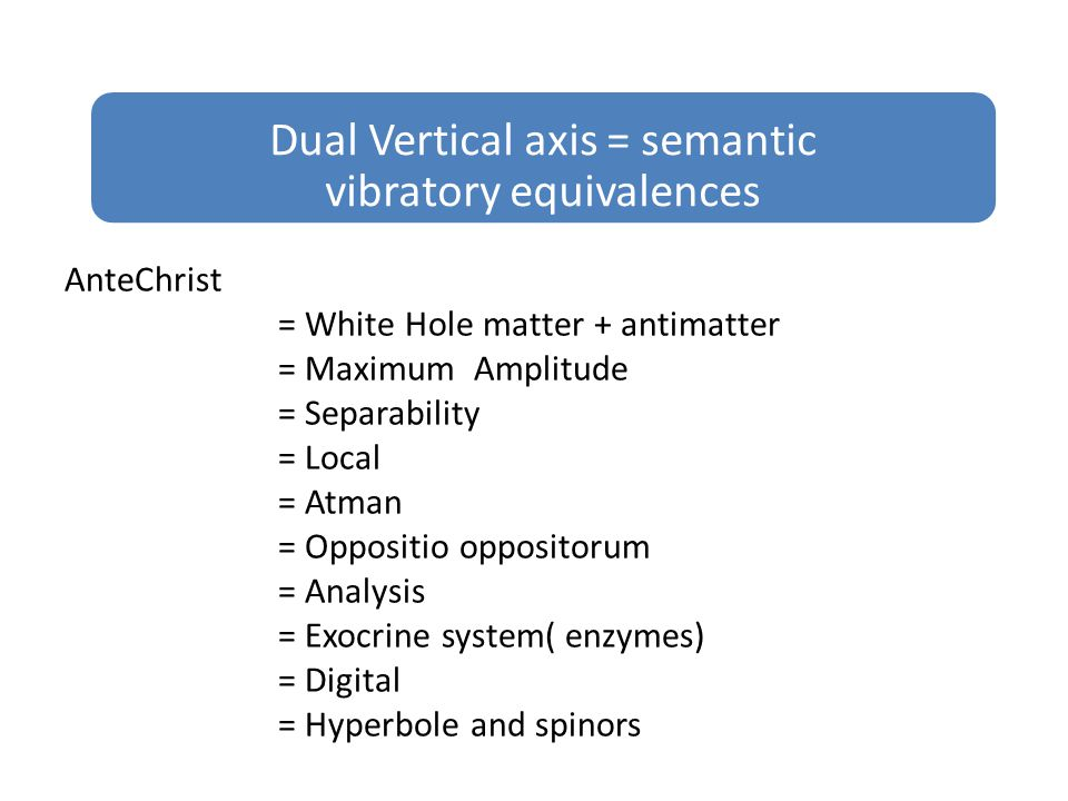AnteChrist = White Hole matter + antimatter = Maximum Amplitude = Separability = Local = Atman = Oppositio oppositorum = Analysis = Exocrine system( enzymes) = Digital = Hyperbole and spinors Dual Vertical axis = semantic vibratory equivalences