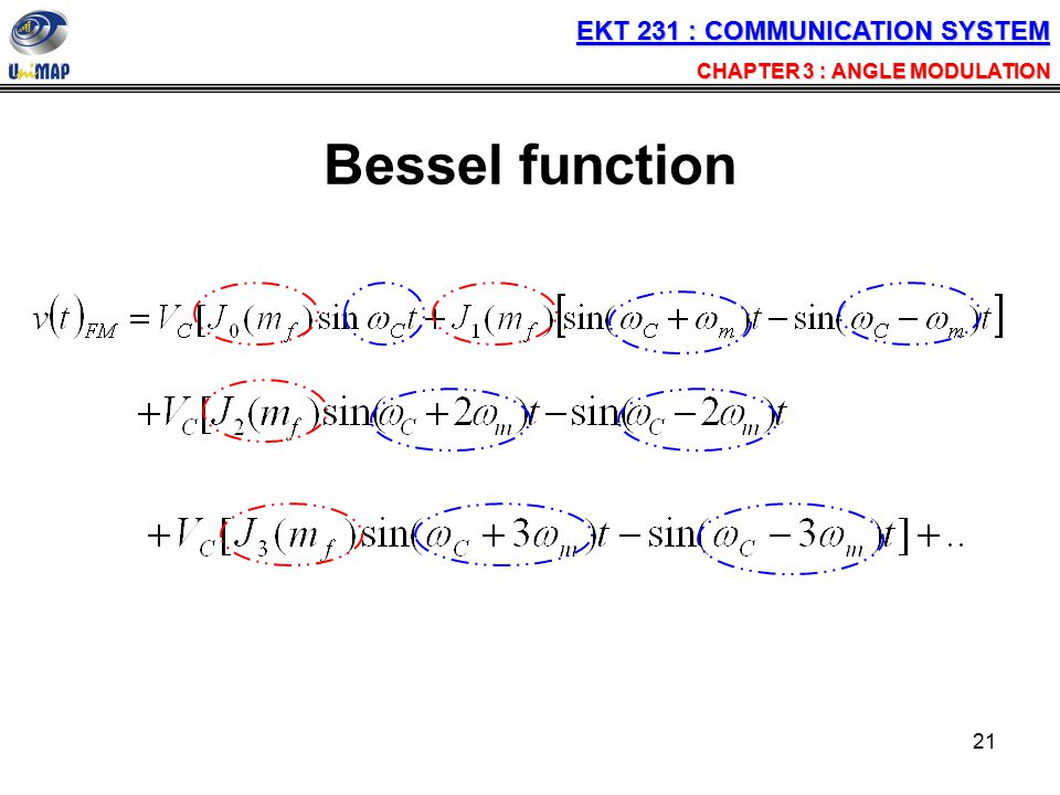 21 Bessel function EKT 231 : COMMUNICATION SYSTEM CHAPTER 3 : ANGLE MODULATION