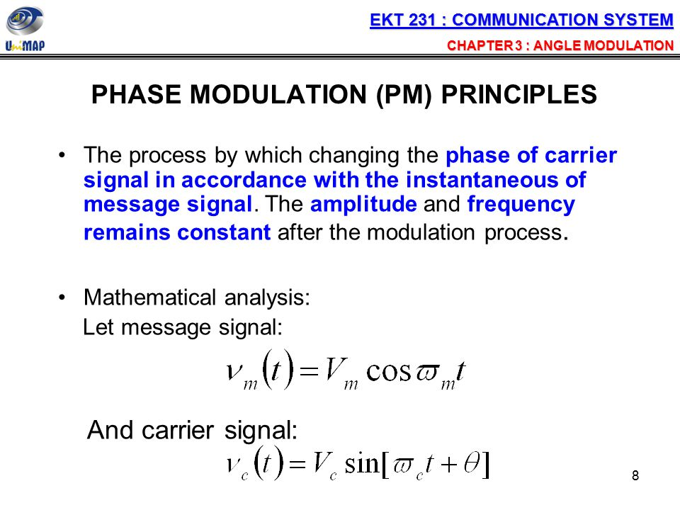 19 Phase and frequency modulation of a sine-wave carrier by a sine-wave signal: (a) unmodulated carrier; (b) modulating signal; (c) frequency-modulated wave; (d) phase-modulated wave