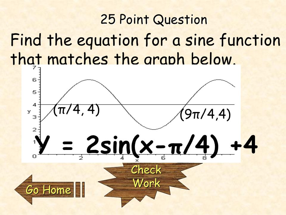 10 Point Question Sketch the graph of y = 3cos(2x) – 5. CheckWork Go Home Go Home period is Pi, amplitude is 3, midline is -5. It starts at (0,-2).