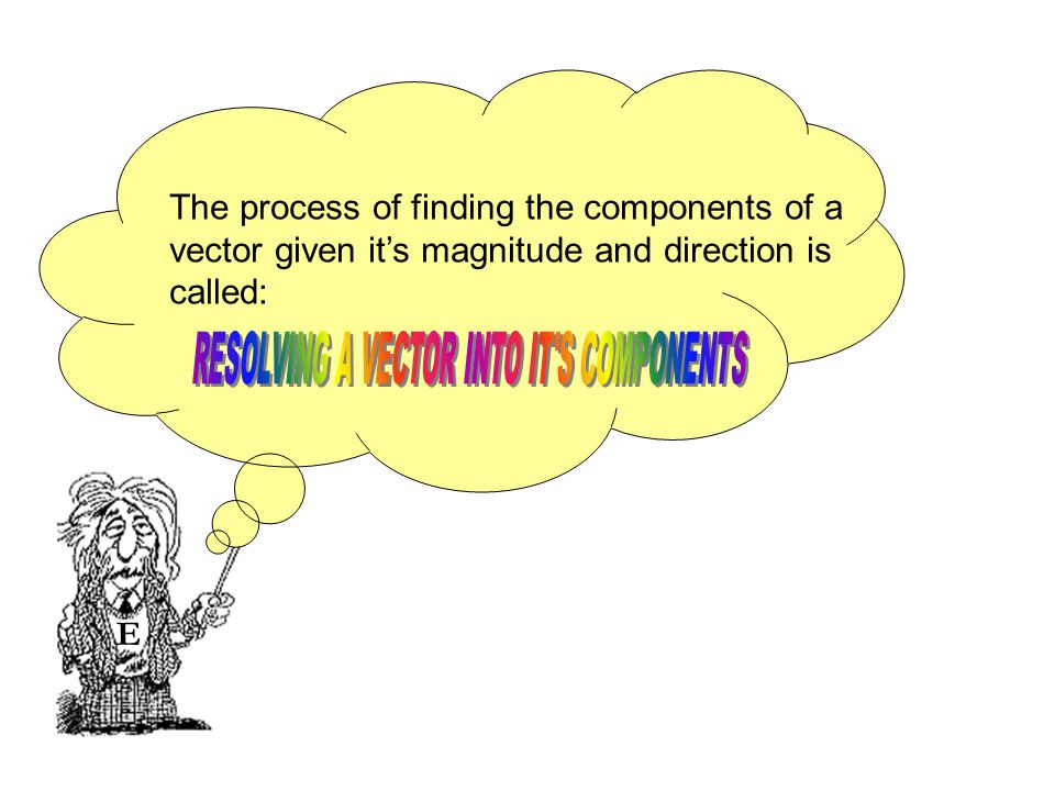 E A vector can be broken down into any number of components.