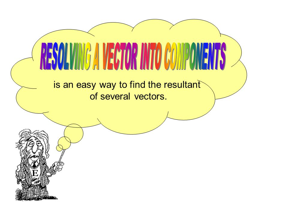 The process of finding the components of a vector given it's magnitude and direction is called: E