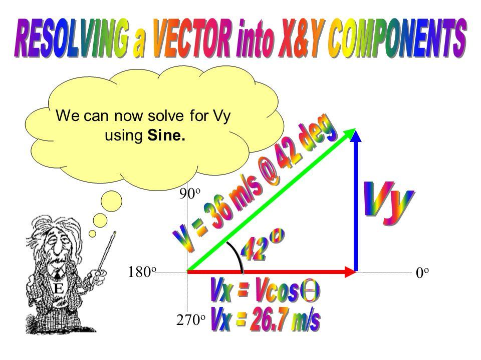 90 o 270 o E 0o0o 180 o Vx = V cos  Vx = 36 m/s (cos 42 o ) Vx = 26.7 m/s