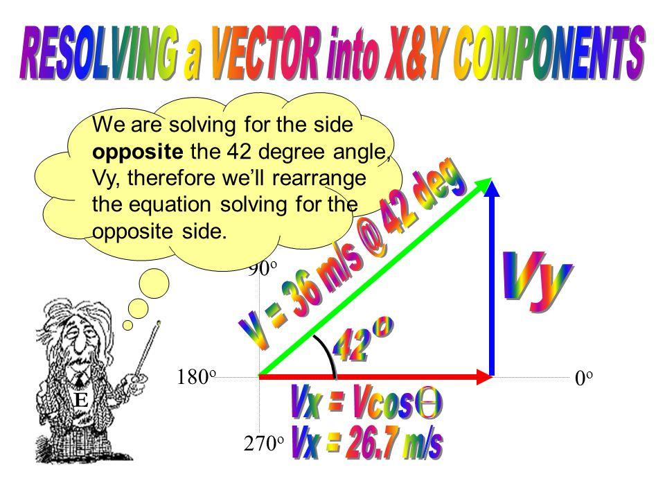 90 o 270 o E 0o0o 180 o Sine  = Opposite Hypotenuse
