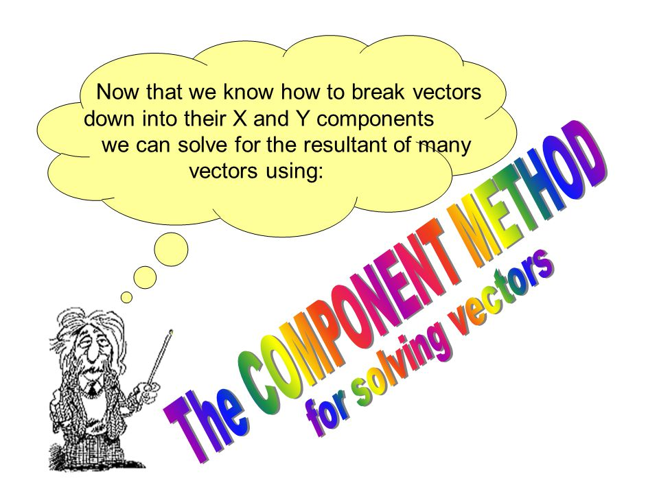 V  REVIEW A MATHEMATICAL METHOD The component that lies on the Y-axis is called the vertical or Y- component The Y-component is found using Vy = Vsin  Vy = Vsin  Vx = Vcos 