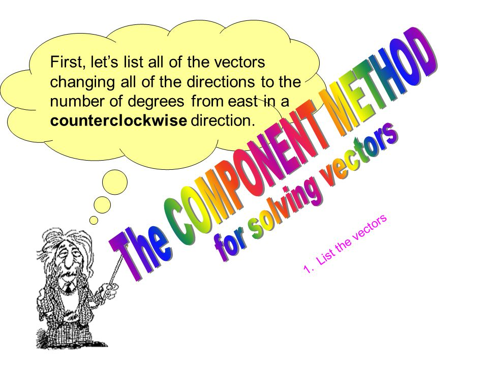 To solve the problem, using the component method, we'll carry out the following sequence: 1. List the vectors 2. Solve for the X and Y components of e