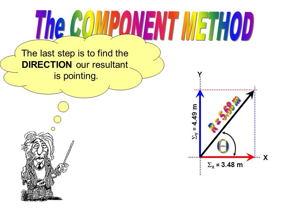 Y X  Y = 4.49 m  x = 3.48 m We have now found the magnitude of our resultant to be 5.68 m long. c 2 = a 2 +b 2 R 2 =  X 2 +  Y 2 R =  X 2 +  Y 2