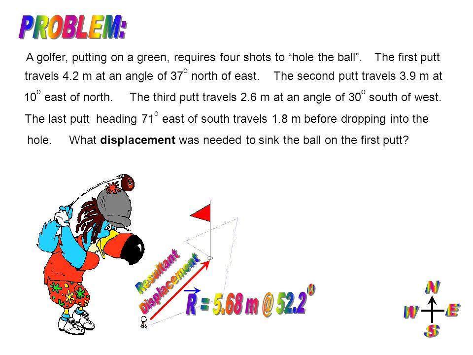 Y X  Y = 4.49 m  Y = 3.48 m The RESULTANT is 5.68 m @ 52.2 o.