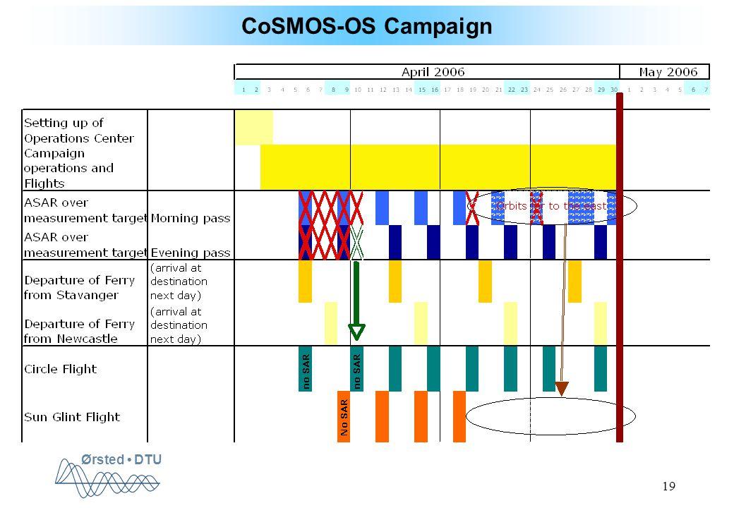 Ørsted DTU 19 CoSMOS-OS Campaign