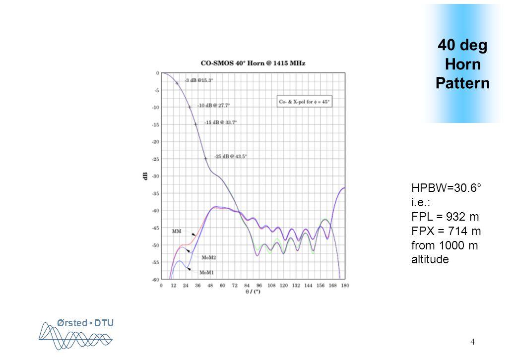 Ørsted DTU 4 40 deg Horn Pattern HPBW=30.6° i.e.: FPL = 932 m FPX = 714 m from 1000 m altitude
