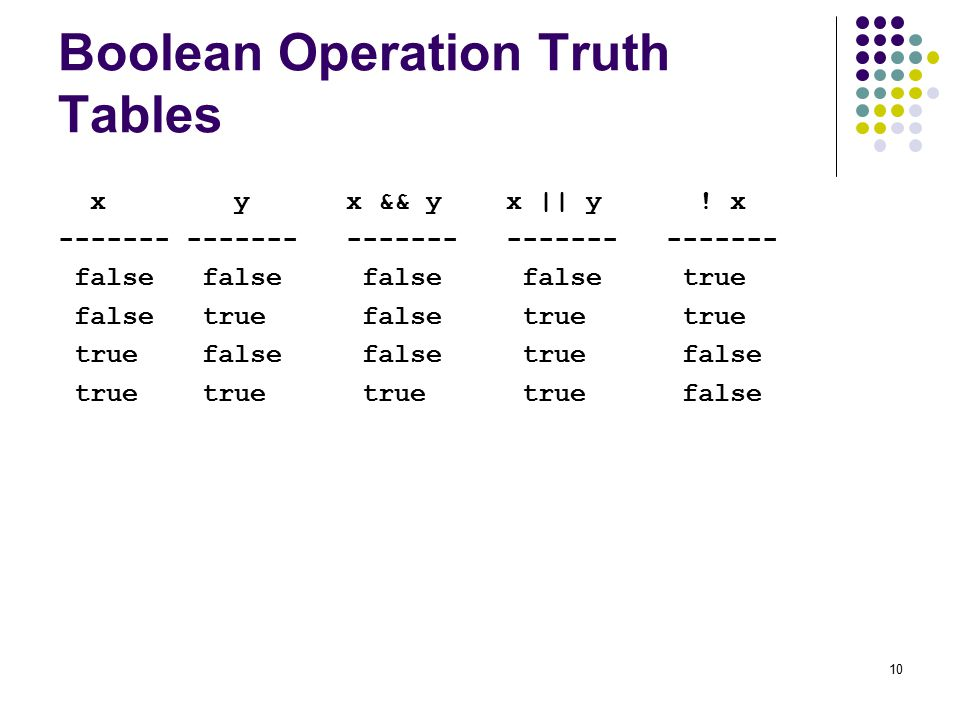 10 Boolean Operation Truth Tables x y x && y x || y .