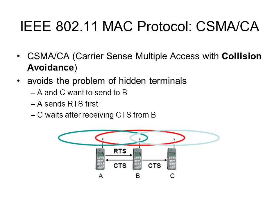 CSMA/CA (Carrier Sense Multiple Access with Collision Avoidance) avoids the problem of hidden terminals – A and C want to send to B – A sends RTS firs