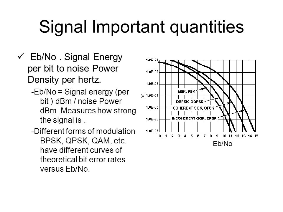 Signal Important quantities Eb/No. Signal Energy per bit to noise Power Density per hertz. -Eb/No = Signal energy (per bit ) dBm / noise Power dBm.Mea