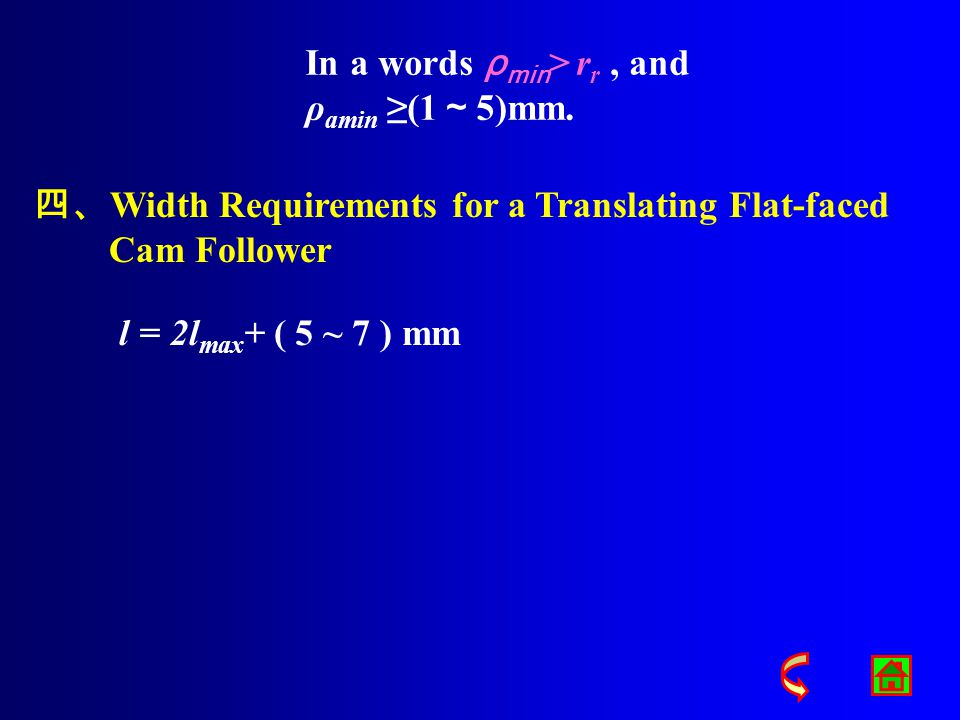 In a words ρ min > r r, and ρ amin ≥(1 ~ 5)mm. 四、 Width Requirements for a Translating Flat-faced Cam Follower l = 2l max + ( 5 ~ 7 ) mm
