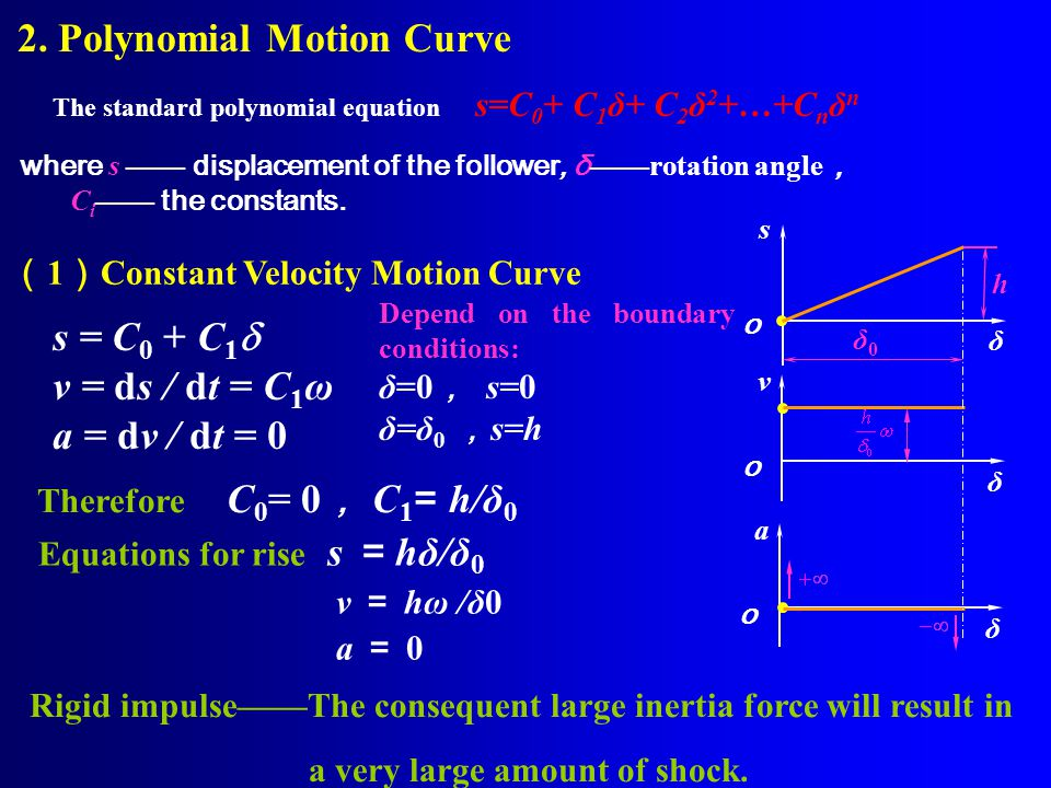 ( 2 ) Constant Acceleration and Deceleration Motion Curve The follower is given a constant acceleration during the first half of the rise and a constant deceleration during the second half of the rise.