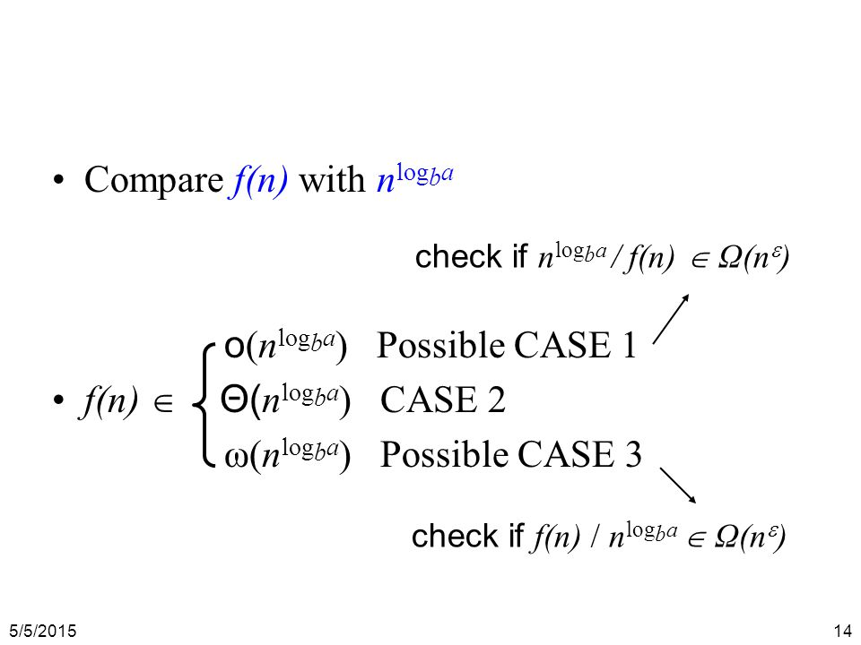 5/5/201514 Compare f(n) with n log b a o (n log b a ) Possible CASE 1 f(n)  Θ( n log b a ) CASE 2 ω(n log b a ) Possible CASE 3 check if n log b a /