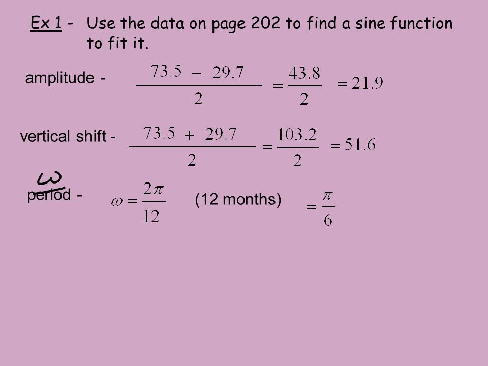 Use the data on page 202 to find a sine function to fit it. Ex 1 - amplitude - vertical shift - period - (12 months)