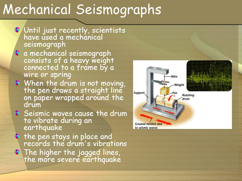 Mechanical Seismographs Until just recently, scientists have used a mechanical seismograph a mechanical seismograph consists of a heavy weight connect
