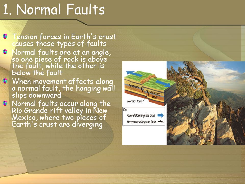 1. Normal Faults Tension forces in Earth's crust causes these types of faults Normal faults are at an angle, so one piece of rock is above the fault,