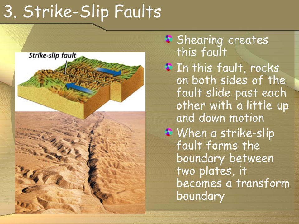 3. Strike-Slip Faults Shearing creates this fault In this fault, rocks on both sides of the fault slide past each other with a little up and down moti