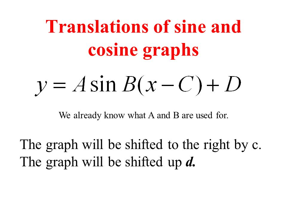 Translations of sine and cosine graphs The graph will be shifted to the right by c.