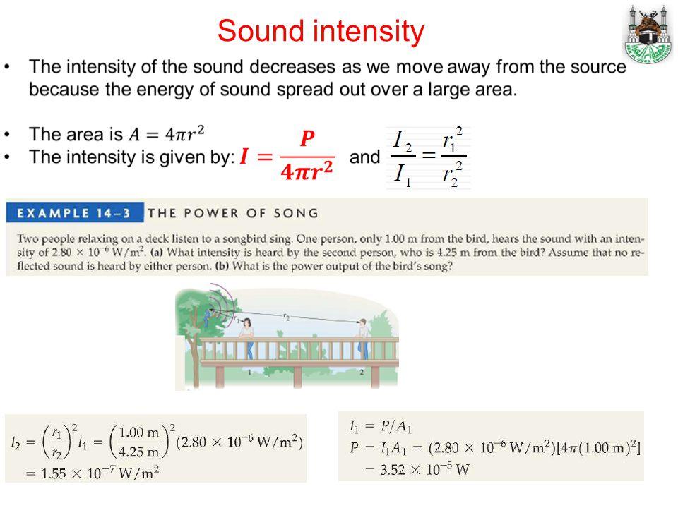 Sound intensity