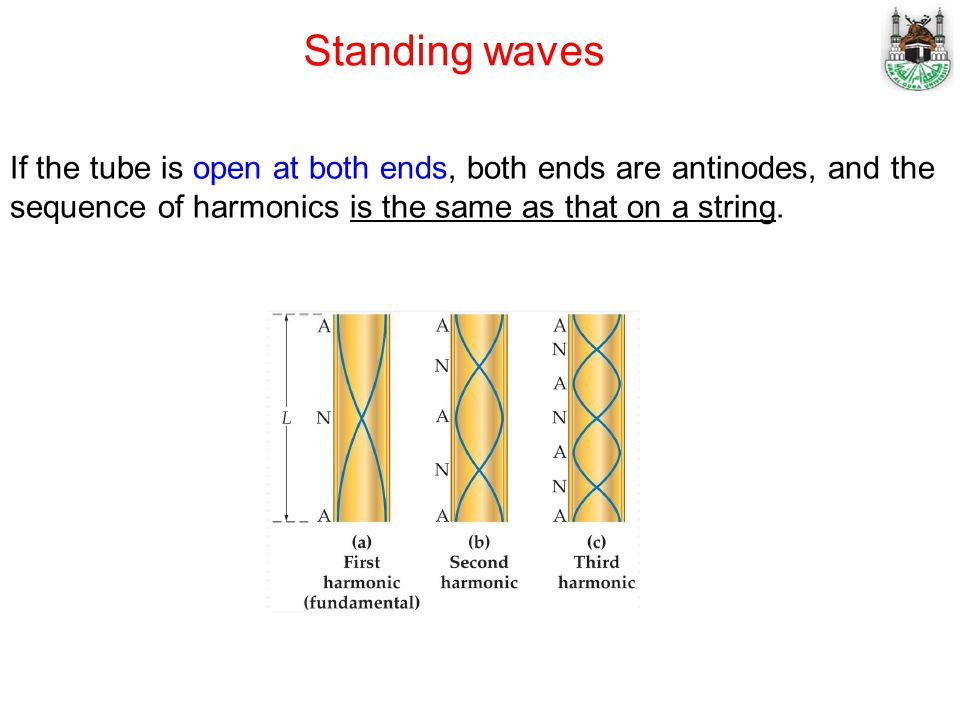 If the tube is open at both ends, both ends are antinodes, and the sequence of harmonics is the same as that on a string.