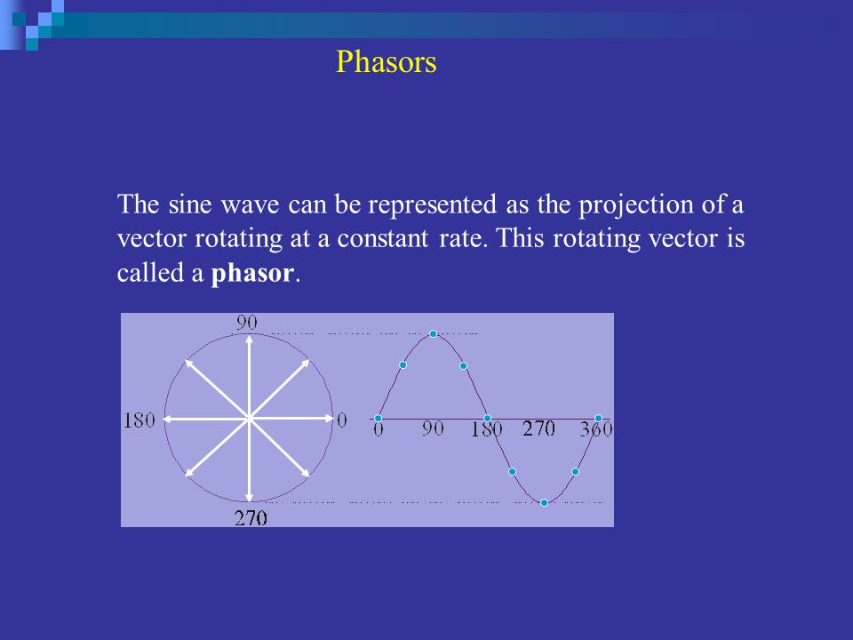 The sine wave can be represented as the projection of a vector rotating at a constant rate. This rotating vector is called a phasor. Phasors