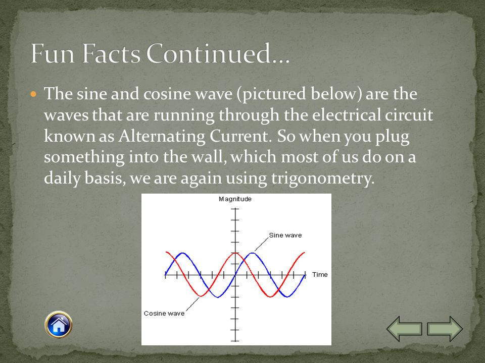 The sine and cosine wave (pictured below) are the waves that are running through the electrical circuit known as Alternating Current.