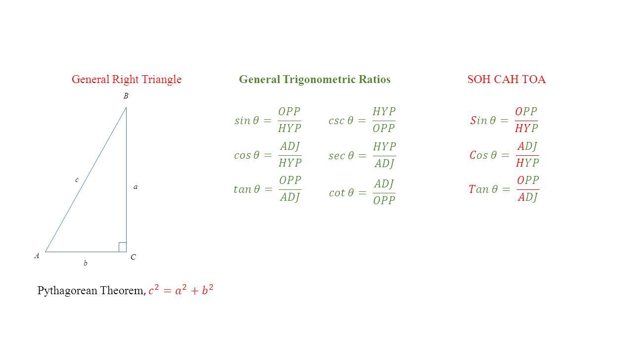 a A B C b c General Right Triangle General Trigonometric Ratios SOH CAH TOA