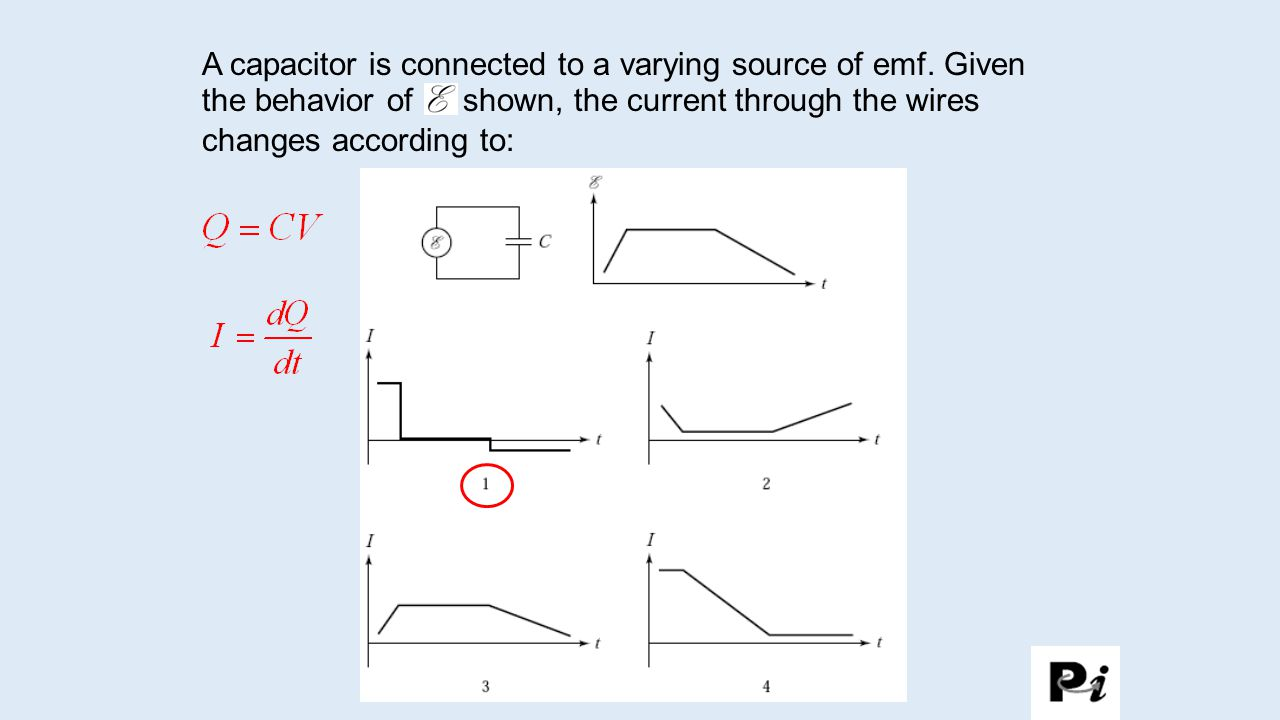 A capacitor is connected to a varying source of emf. Given the behavior of shown, the current through the wires changes according to: