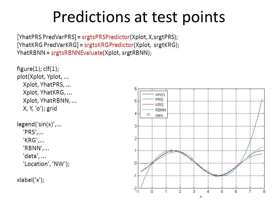 Predictions at test points [YhatPRS PredVarPRS] = srgtsPRSPredictor(Xplot, X,srgtPRS); [YhatKRG PredVarKRG] = srgtsKRGPredictor(Xplot, srgtKRG); YhatRBNN = srgtsRBNNEvaluate(Xplot, srgtRBNN); figure(1); clf(1); plot(Xplot, Yplot,...