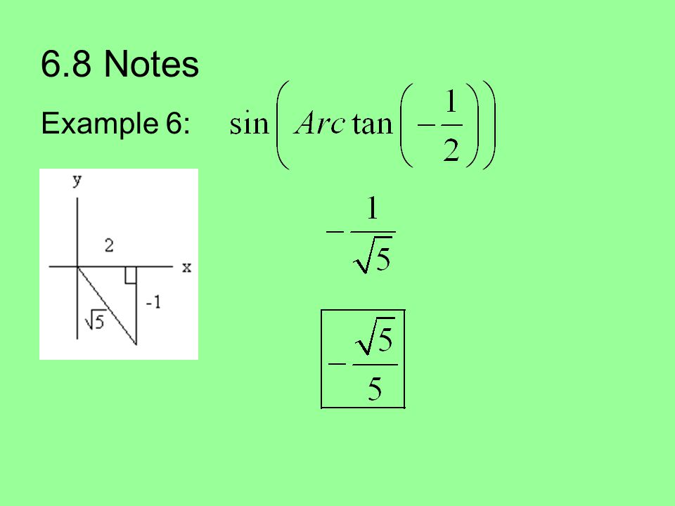 6.8 Notes Example 6: