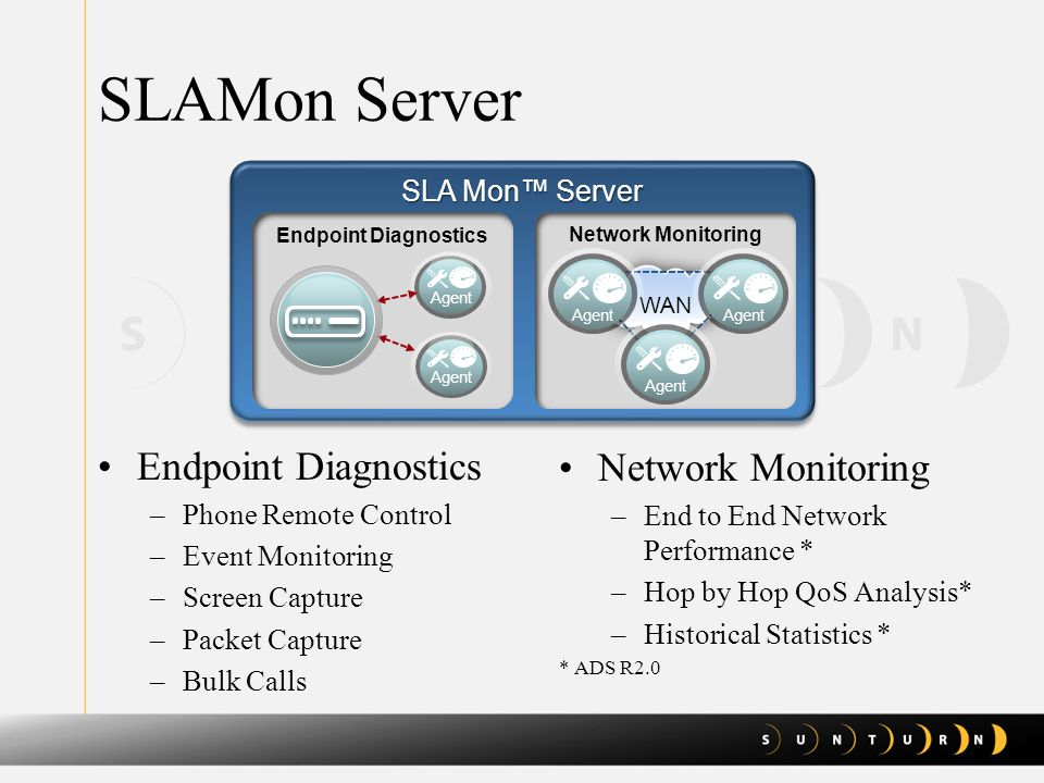 SLAMon Server Endpoint Diagnostics –Phone Remote Control –Event Monitoring –Screen Capture –Packet Capture –Bulk Calls Network Monitoring –End to End