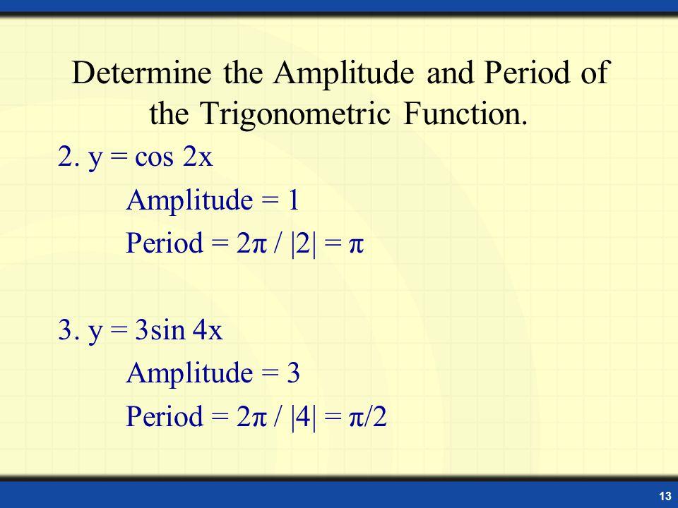 2. y = cos 2x Amplitude = 1 Period = 2π / |2| = π 3.