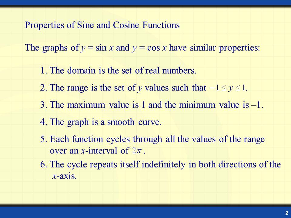 2.y = cos 2x Amplitude = 1 Period = 2π / |2| = π 3.