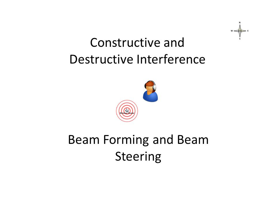Constructive and Destructive Interference Beam Forming and Beam Steering