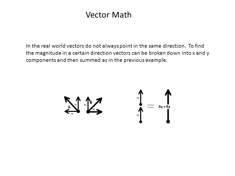 In the real world vectors do not always point in the same direction.