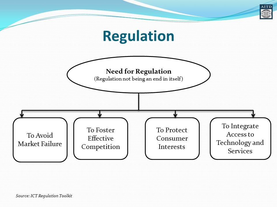 Regulation Source: ICT Regulation Toolkit Need for Regulation (Regulation not being an end in itself) To Avoid Market Failure To Foster Effective Competition To Protect Consumer Interests To Integrate Access to Technology and Services