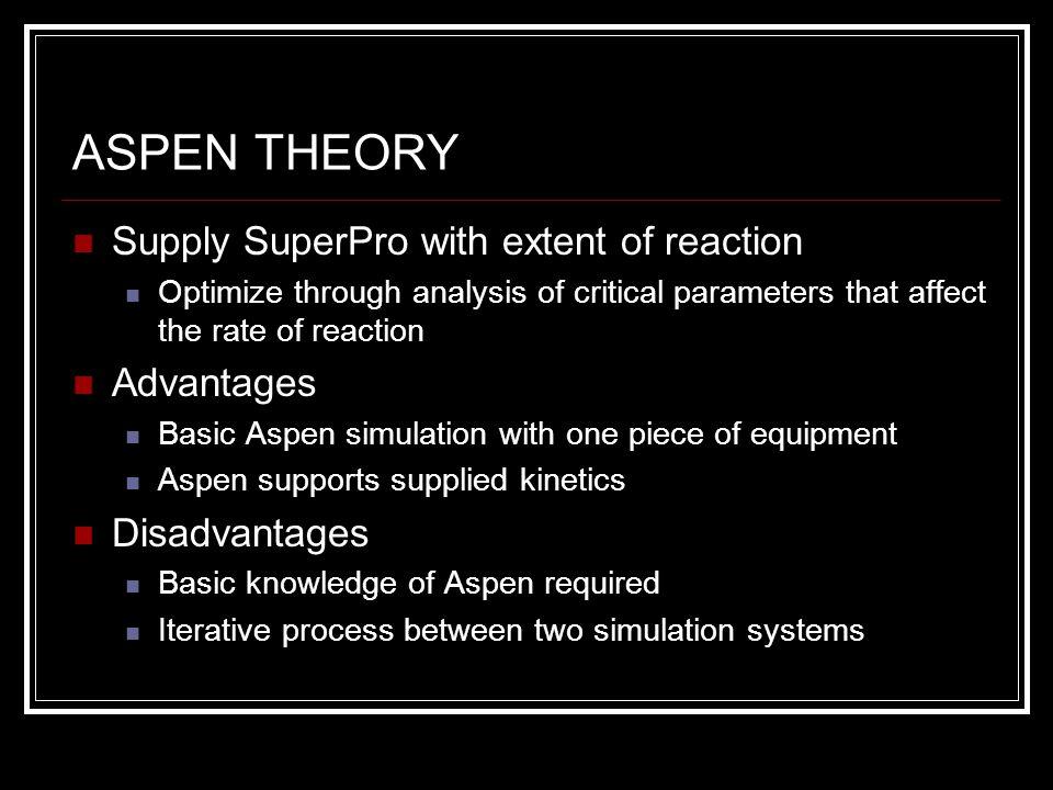 ASPEN SIMULATION: STEP 1 Setup Aspen to run ammonia reaction with supplied kinetics