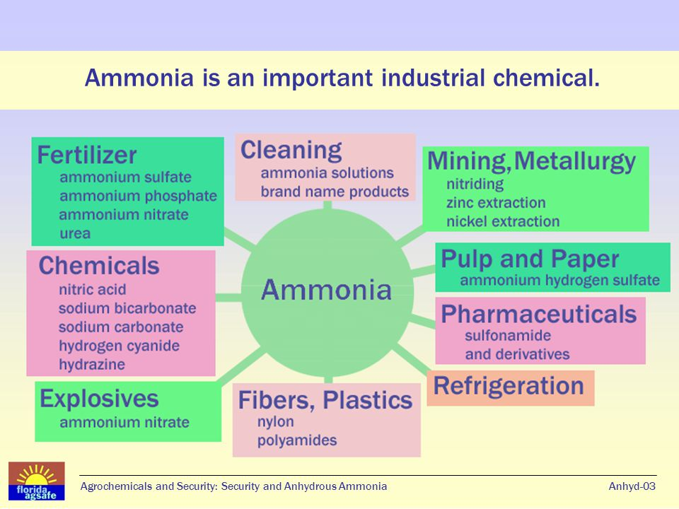 Ammonia is an important industrial chemical.