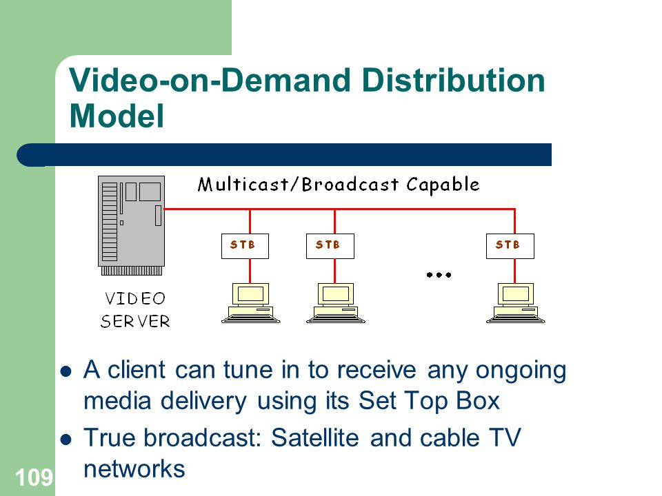 109 Video-on-Demand Distribution Model A client can tune in to receive any ongoing media delivery using its Set Top Box True broadcast: Satellite and cable TV networks 109