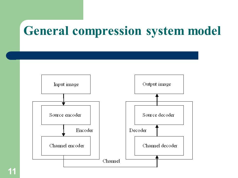 General compression system model 11