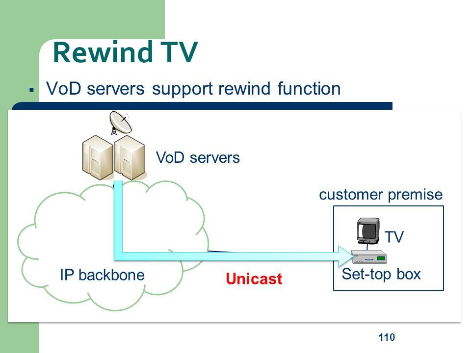  VoD servers support rewind function Set-top box TV customer premise VoD servers Rewind TV IP backbone Unicast 110