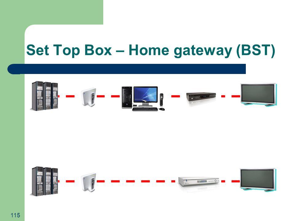 Set Top Box – Home gateway (BST) 115