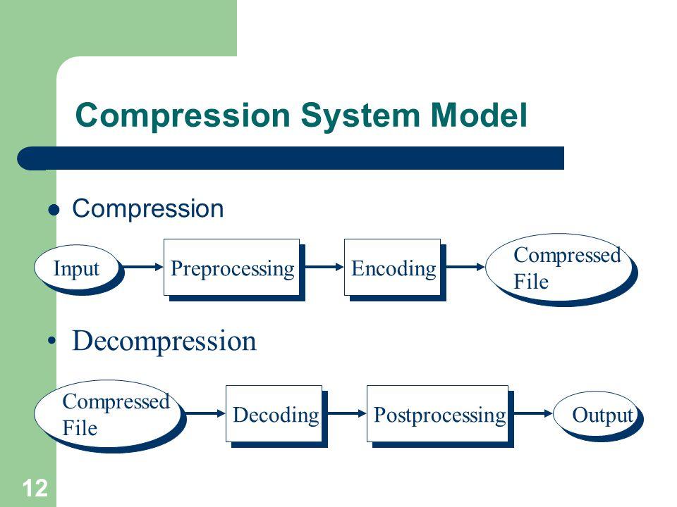 12 Compression System Model Compression Input Preprocessing Encoding Compressed File Compressed File Output Postprocessing Decoding Compressed File Co