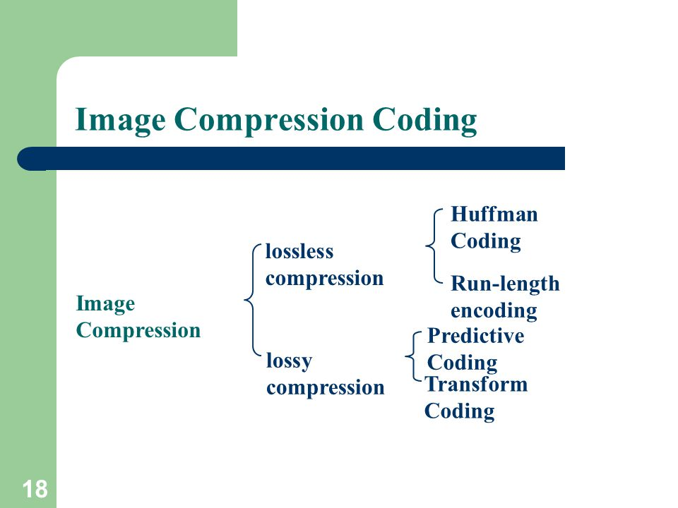 Image Compression lossless compression Huffman Coding Run-length encoding lossy compression Predictive Coding Transform Coding Image Compression Coding 18