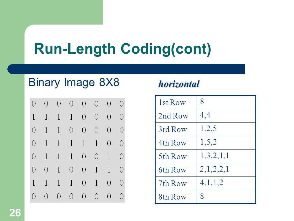 Run-Length Coding(cont) Binary Image 8X8 horizontal 1st Row8 2nd Row4,4 3rd Row1,2,5 4th Row1,5,2 5th Row1,3,2,1,1 6th Row2,1,2,2,1 7th Row4,1,1,2 8th